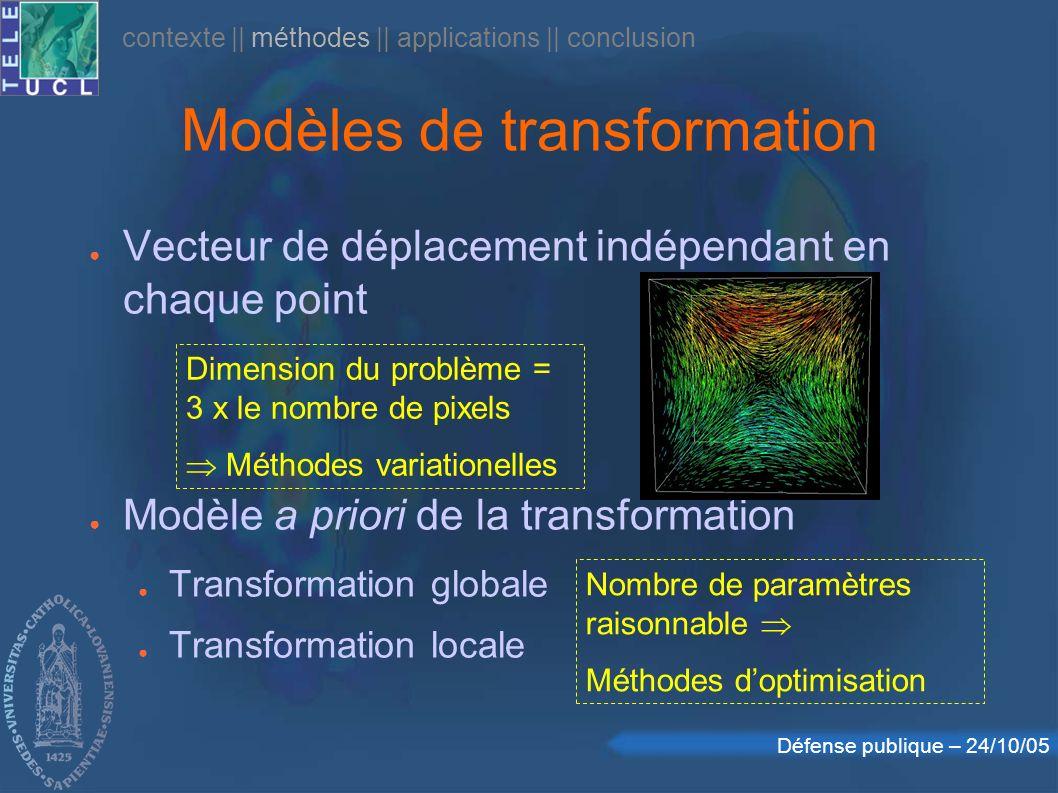 Modèles de transformation