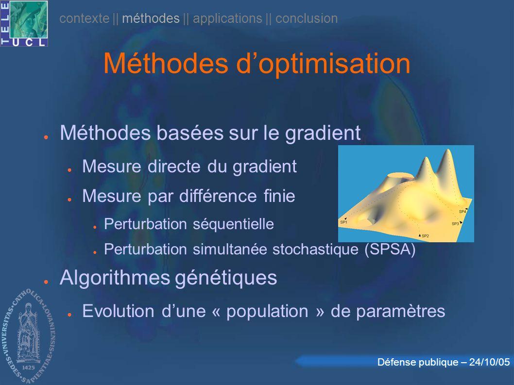 Méthodes d'optimisation