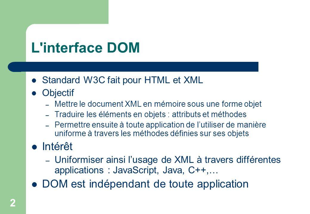 L interface DOM Intérêt DOM est indépendant de toute application