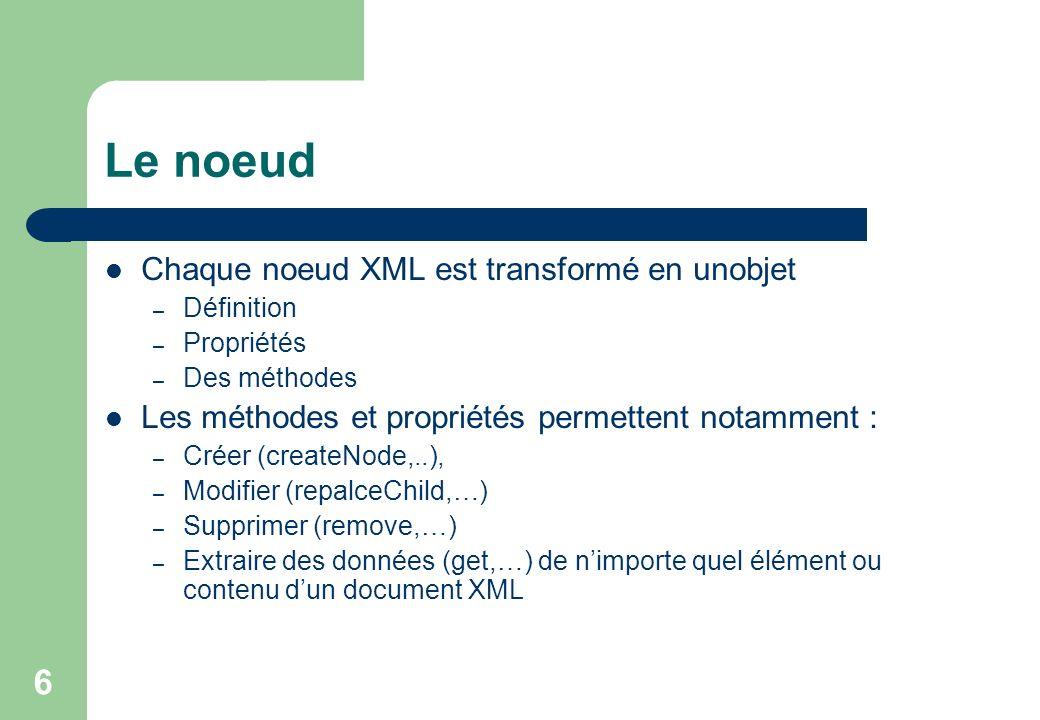Le noeud Chaque noeud XML est transformé en unobjet