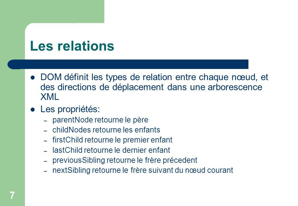 Les relations DOM définit les types de relation entre chaque nœud, et des directions de déplacement dans une arborescence XML.