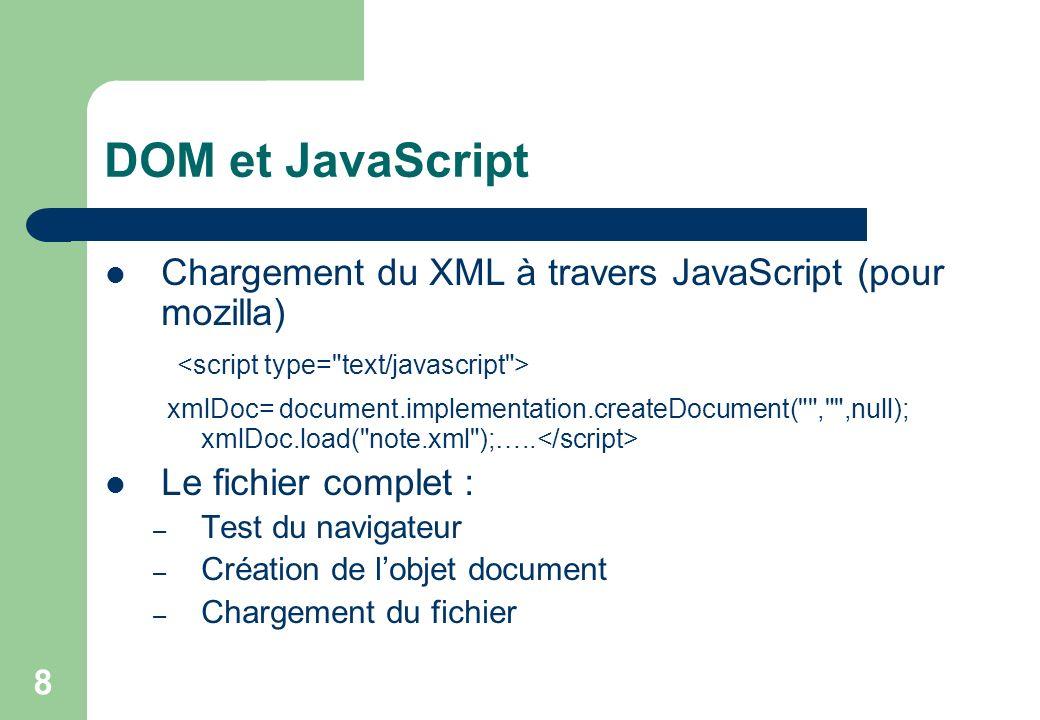 DOM et JavaScript Chargement du XML à travers JavaScript (pour mozilla) <script type= text/javascript >