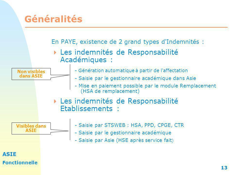 Généralités Les indemnités de Responsabilité Académiques :