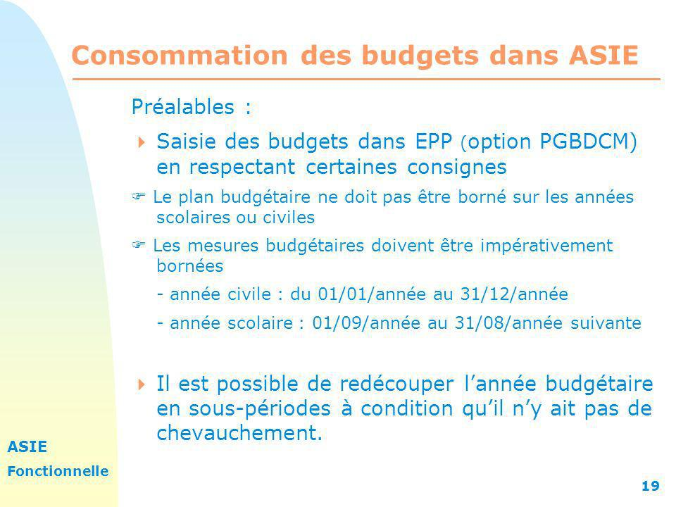 Consommation des budgets dans ASIE