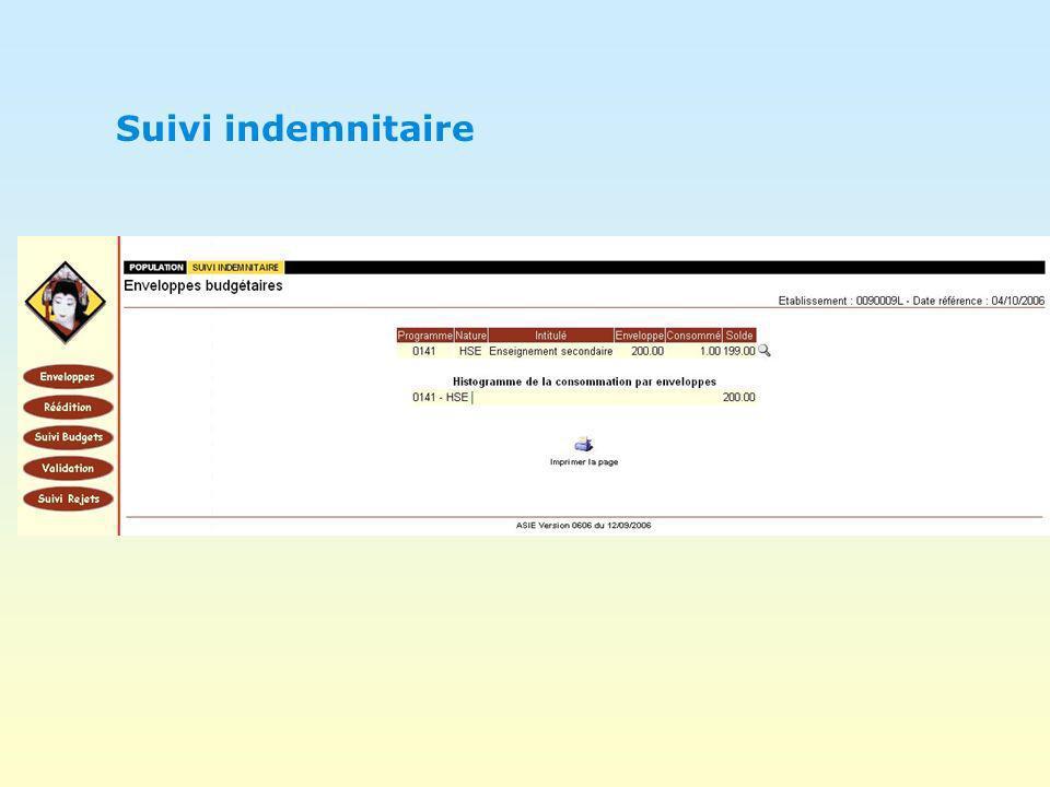 31/03/2017 Suivi indemnitaire
