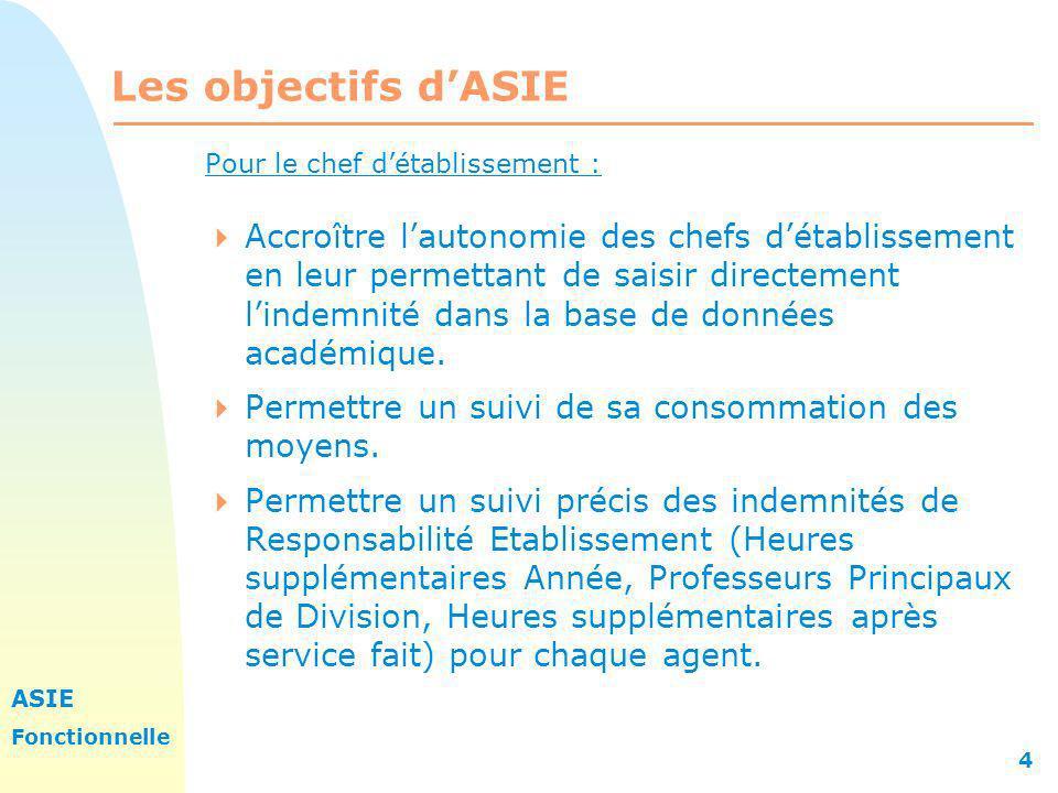 Les objectifs d'ASIE 31/03/2017. Pour le chef d'établissement :
