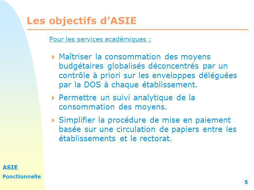 Les objectifs d'ASIE 31/03/2017. Pour les services académiques :