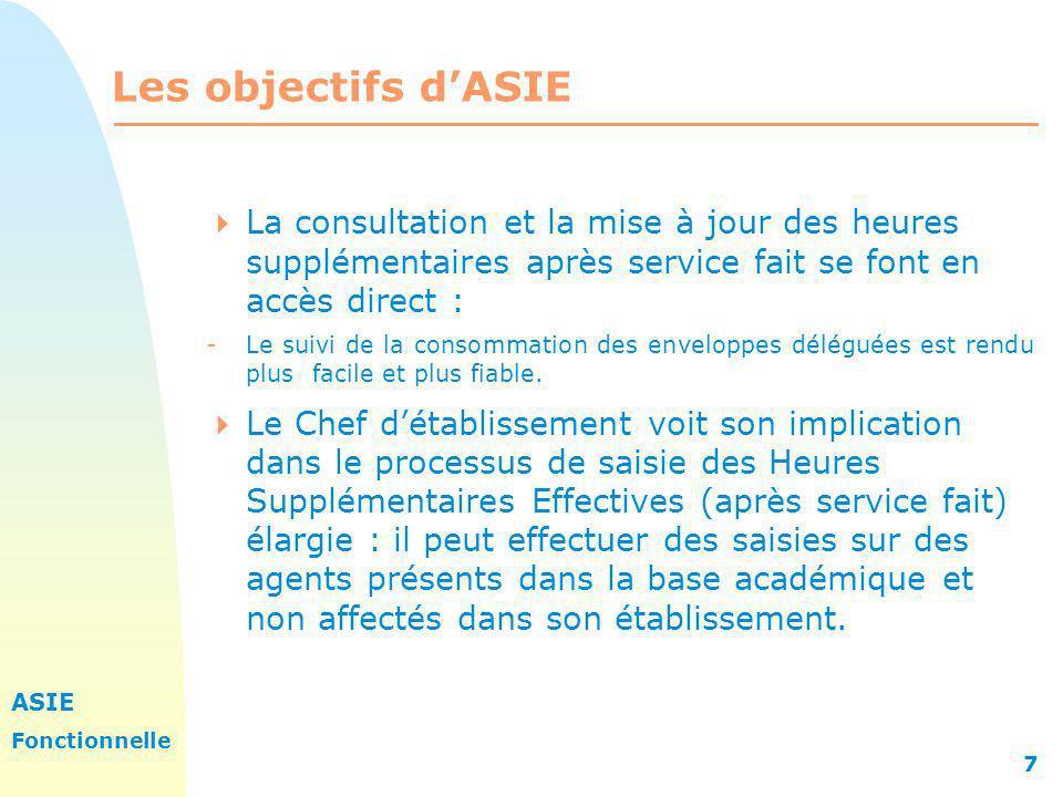 Les objectifs d'ASIE 31/03/2017. La consultation et la mise à jour des heures supplémentaires après service fait se font en accès direct :