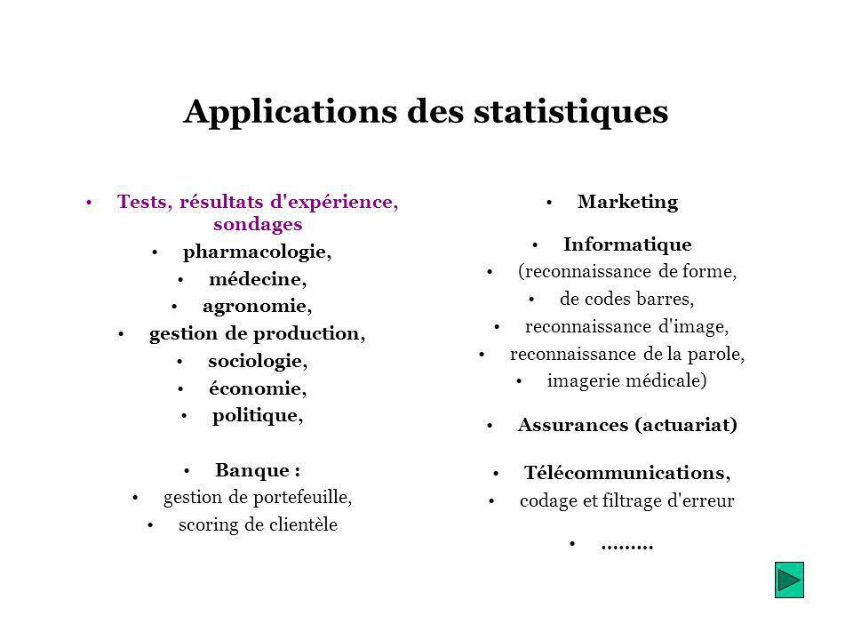 Applications des statistiques