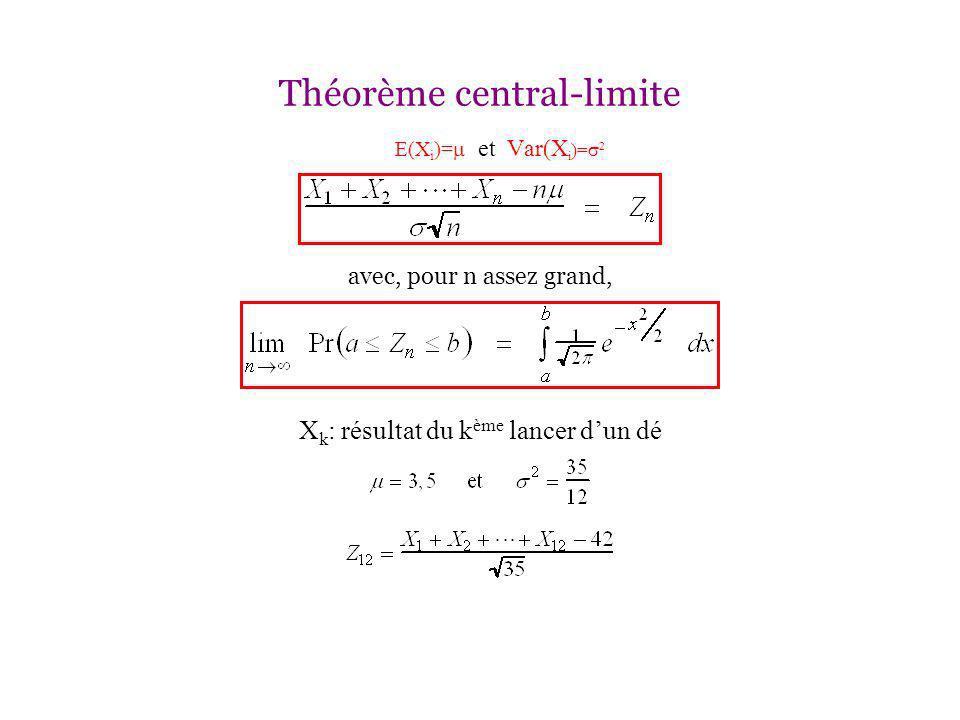 Théorème central-limite