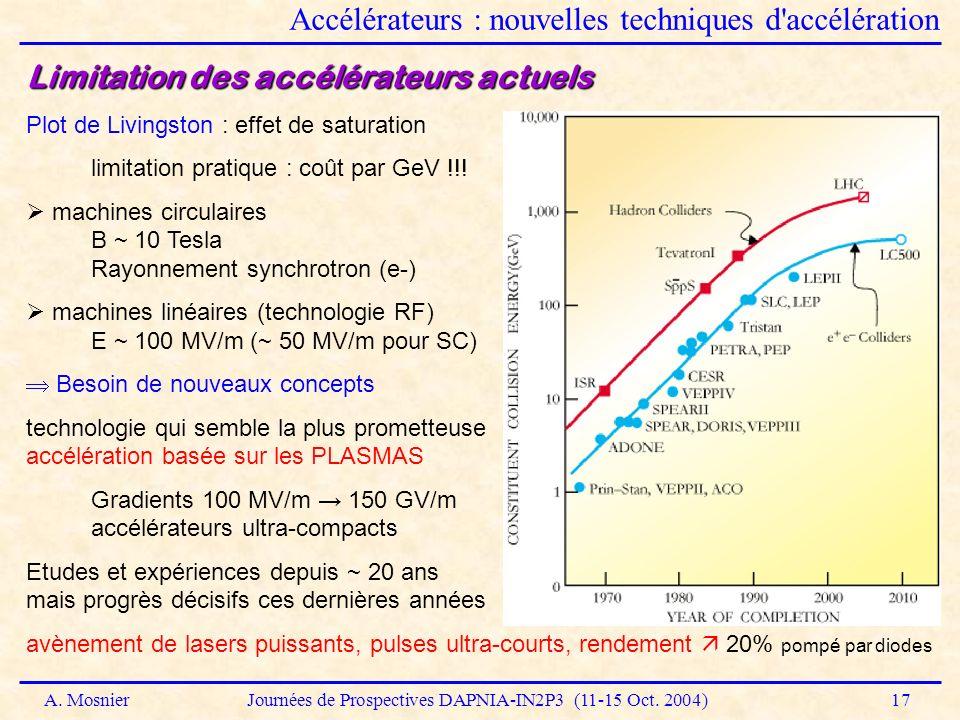 Accélérateurs : nouvelles techniques d accélération