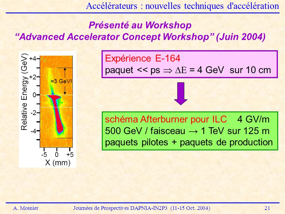 Advanced Accelerator Concept Workshop (Juin 2004)