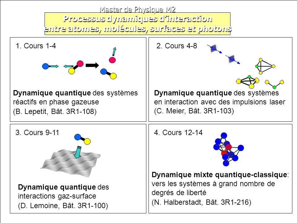 Master de Physique M2 Processus dynamiques d'interaction entre atomes, molécules, surfaces et photons