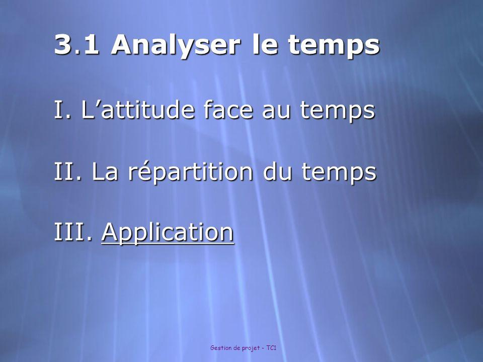 3. 1 Analyser le temps I. L'attitude face au temps II