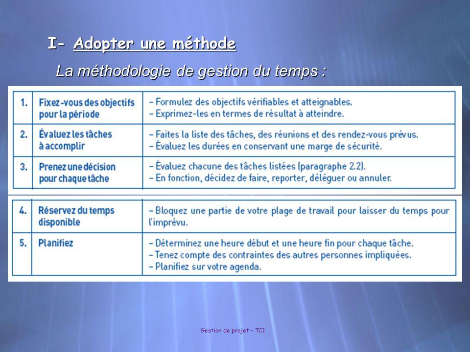 La méthodologie de gestion du temps :