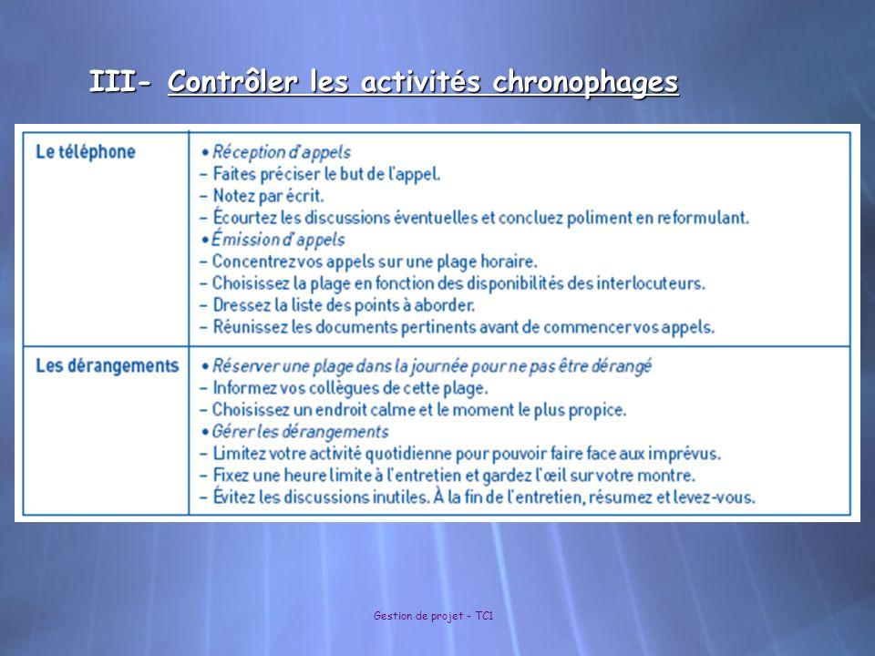 III- Contrôler les activités chronophages