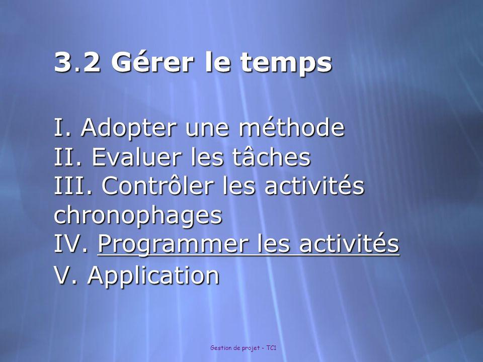 3. 2 Gérer le temps I. Adopter une méthode II. Evaluer les tâches III