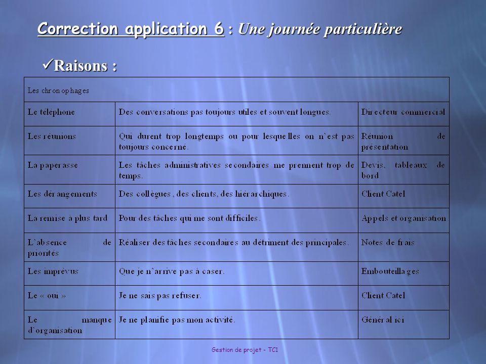Correction application 6 : Une journée particulière