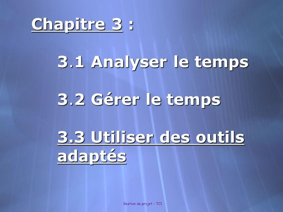 Chapitre 3 : 3. 1 Analyser le temps 3. 2 Gérer le temps 3