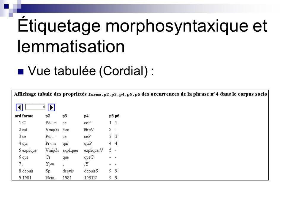 Étiquetage morphosyntaxique et lemmatisation