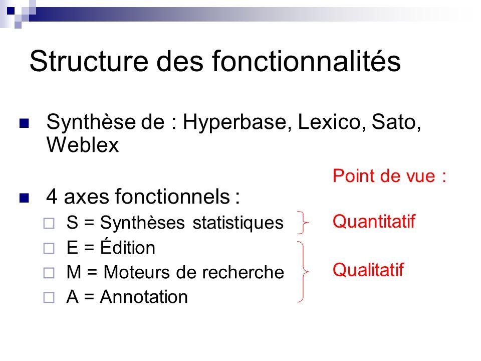 Structure des fonctionnalités