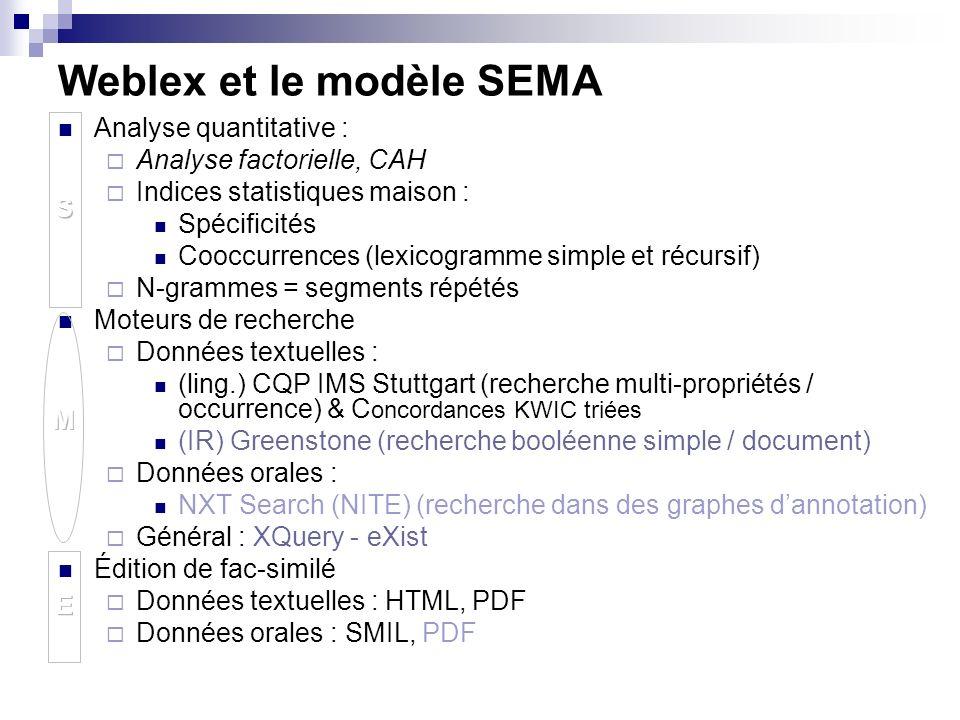 Weblex et le modèle SEMA