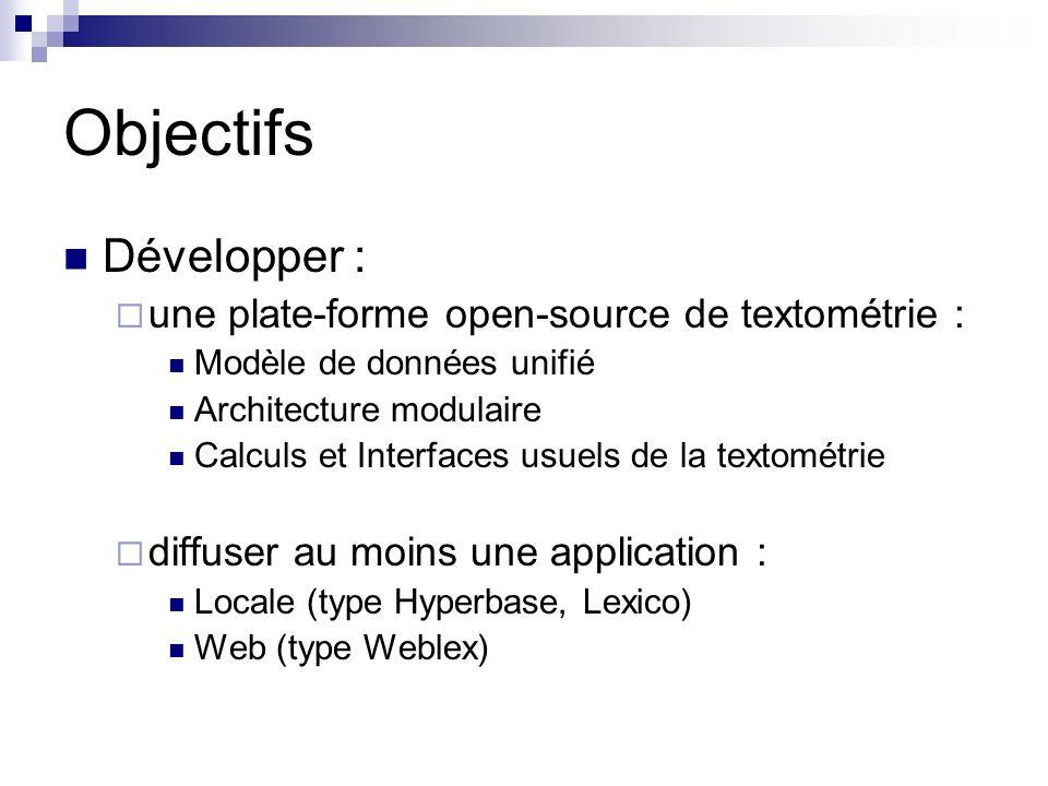Objectifs Développer : une plate-forme open-source de textométrie :