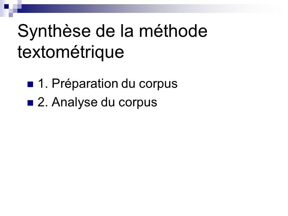 Synthèse de la méthode textométrique
