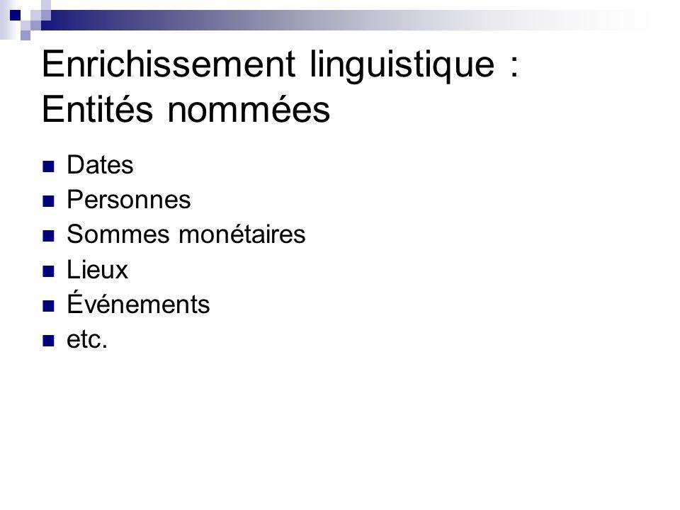 Enrichissement linguistique : Entités nommées