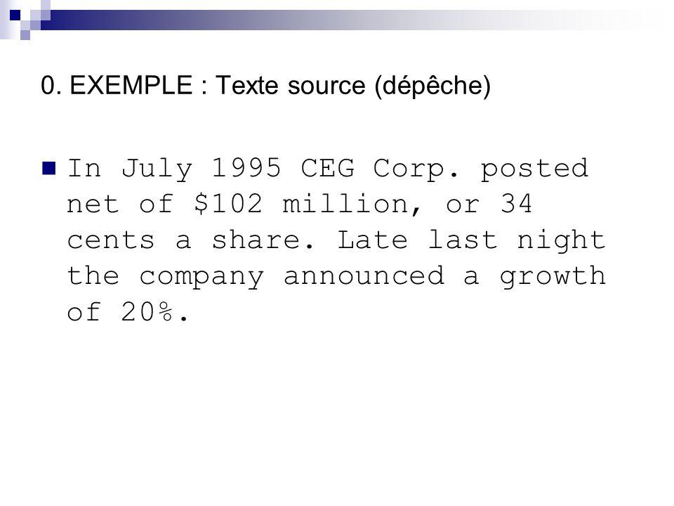 0. EXEMPLE : Texte source (dépêche)