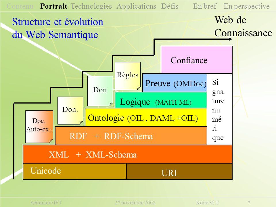 Structure et évolution du Web Semantique