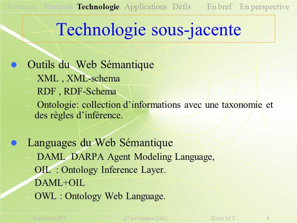 Technologie sous-jacente