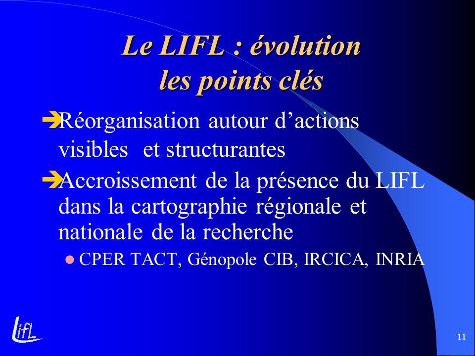 Le LIFL : évolution les points clés