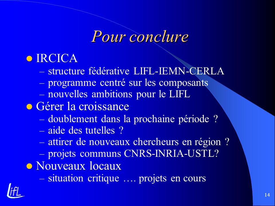 Pour conclure IRCICA Gérer la croissance Nouveaux locaux