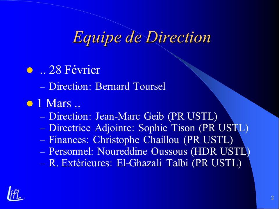 Equipe de Direction .. 28 Février 1 Mars .. Direction: Bernard Toursel