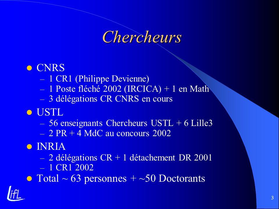 Chercheurs CNRS USTL INRIA Total ~ 63 personnes + ~50 Doctorants