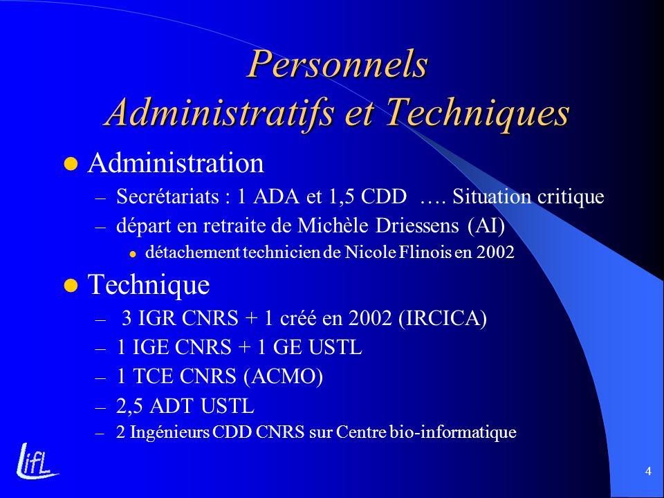 Personnels Administratifs et Techniques