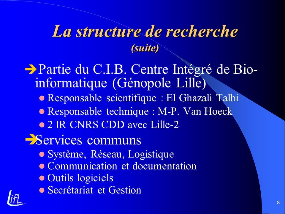 La structure de recherche (suite)