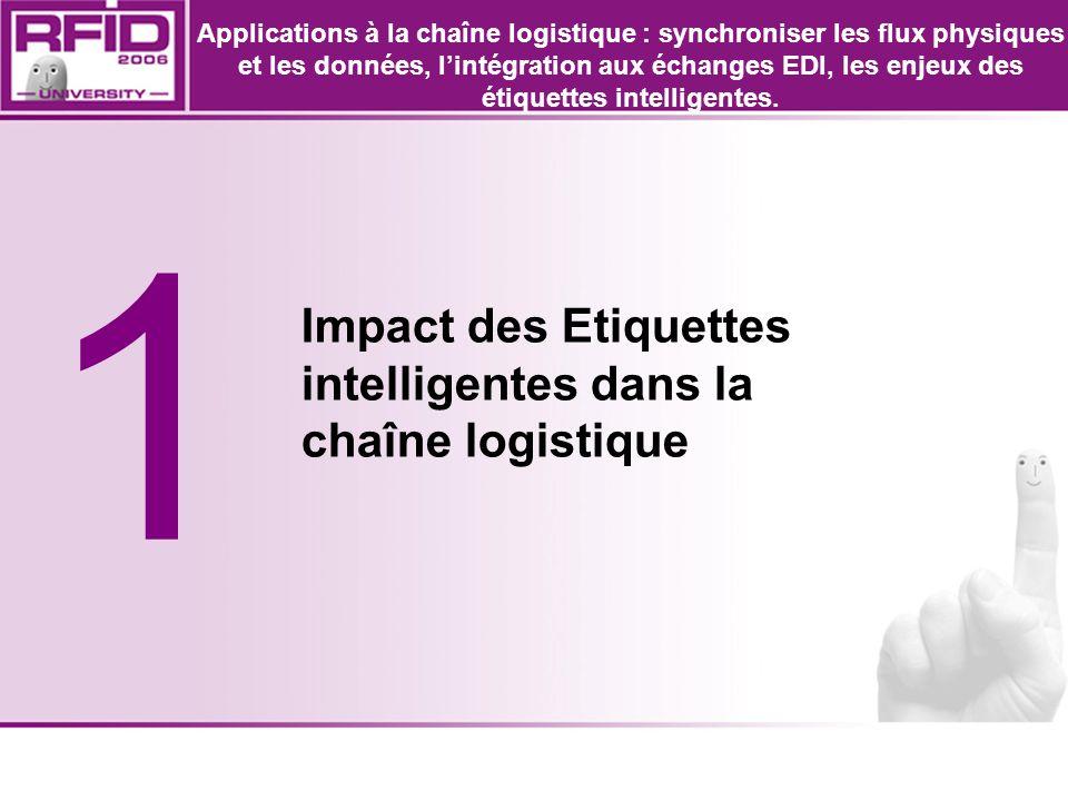 1 Impact des Etiquettes intelligentes dans la chaîne logistique
