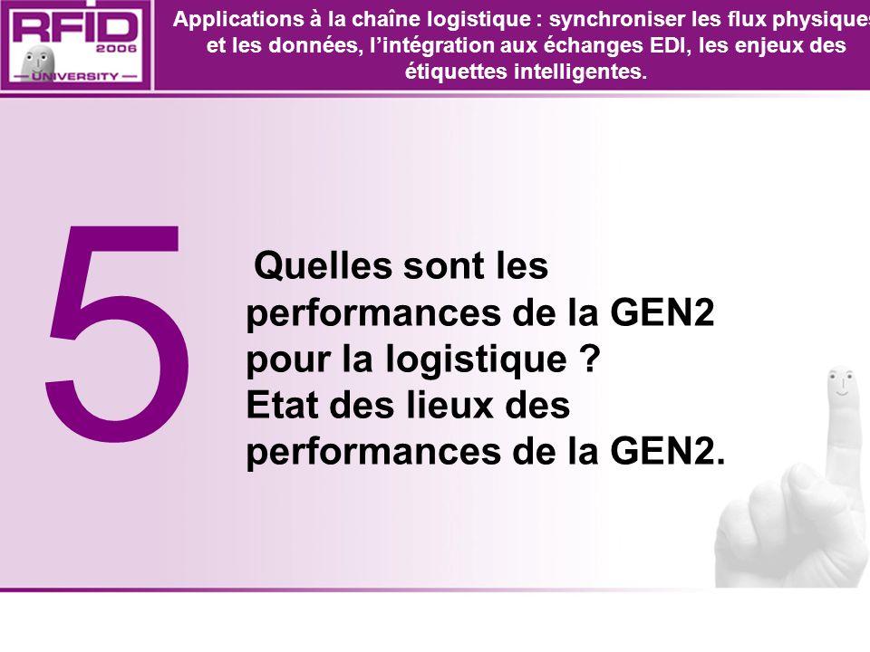 5 Etat des lieux des performances de la GEN2.