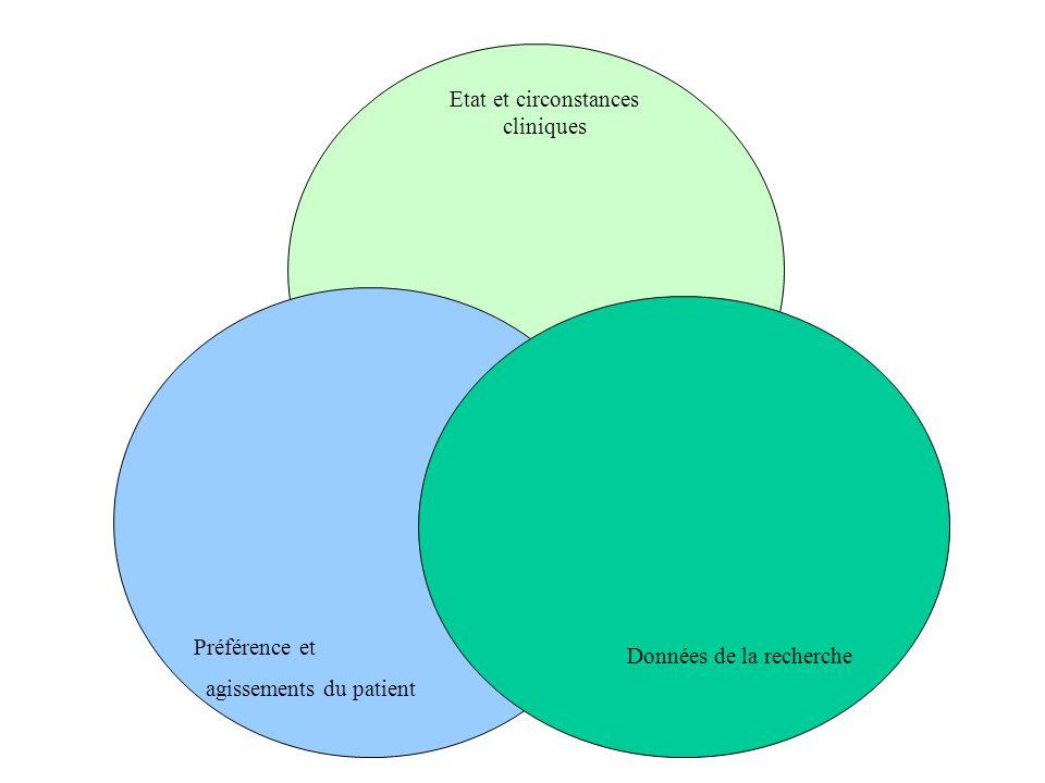 Etat et circonstances cliniques