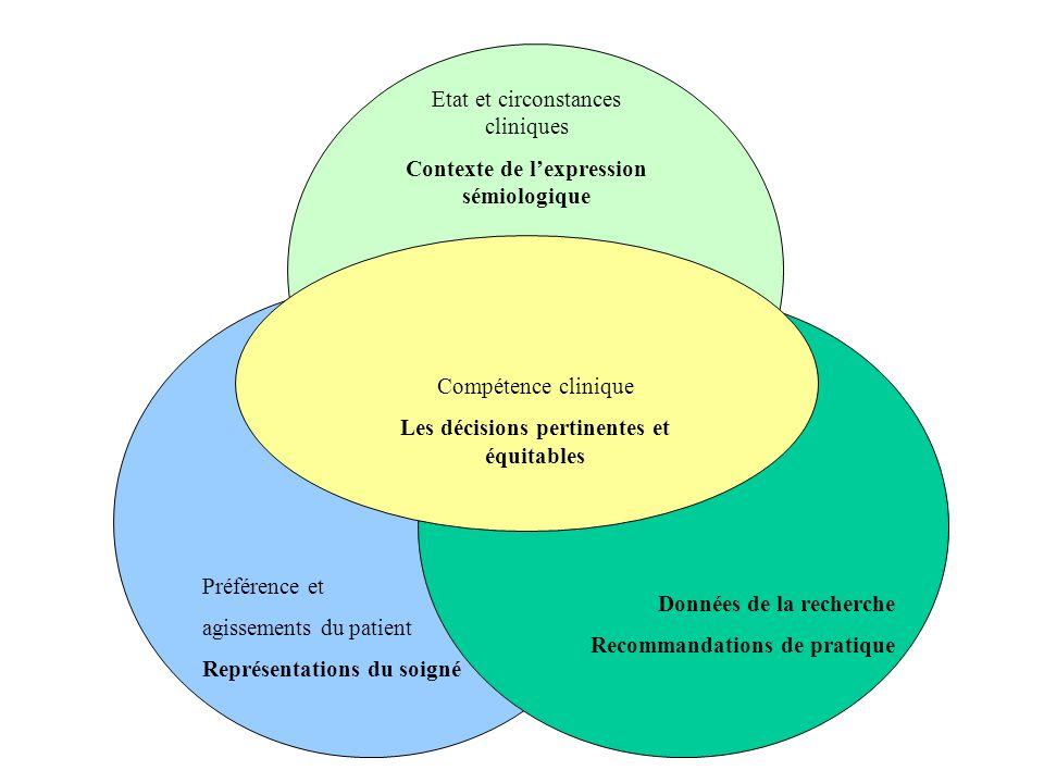 Etat et circonstances cliniques Contexte de l'expression sémiologique