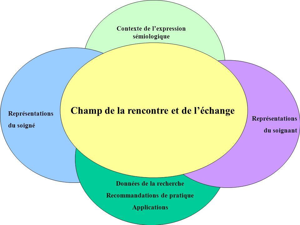 Champ de la rencontre et de l'échange