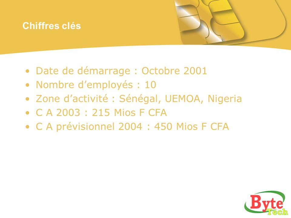 Chiffres clés Date de démarrage : Octobre 2001. Nombre d'employés : 10. Zone d'activité : Sénégal, UEMOA, Nigeria.