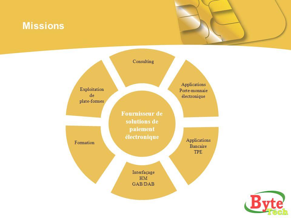 Fournisseur de solutions de paiement électronique