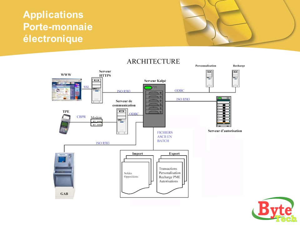 Applications Porte-monnaie électronique