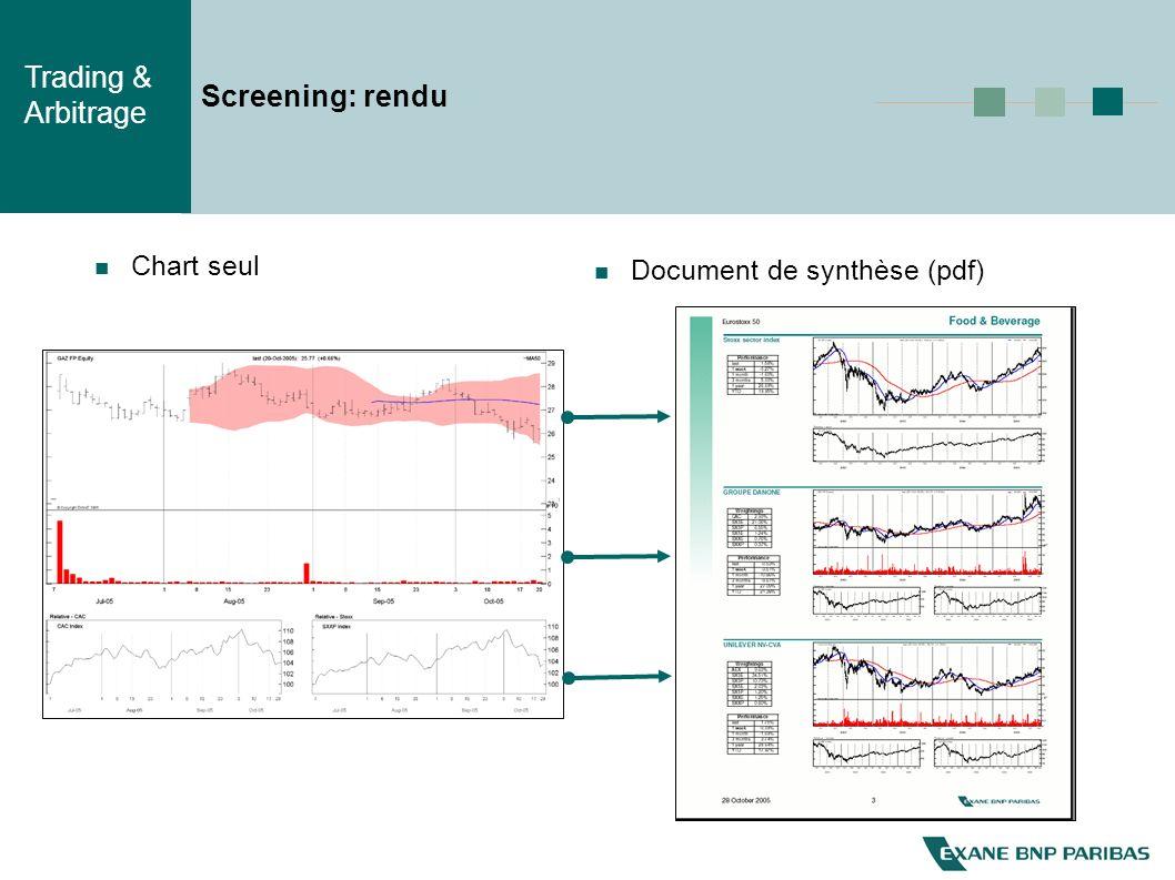 Screening: rendu Chart seul Document de synthèse (pdf)