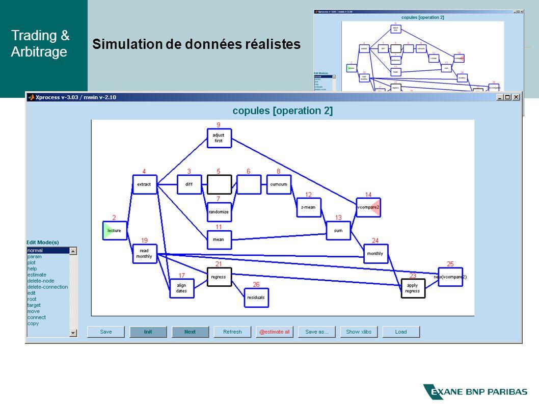 Simulation de données réalistes