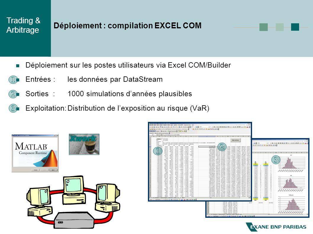 Déploiement : compilation EXCEL COM