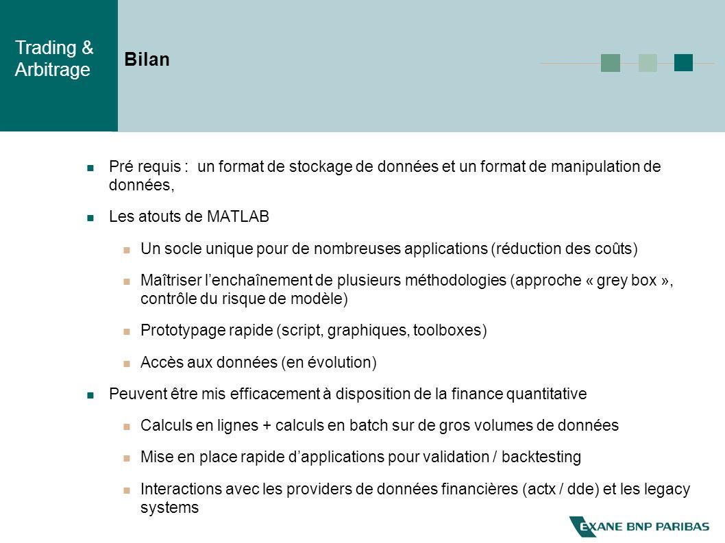 Bilan Pré requis : un format de stockage de données et un format de manipulation de données, Les atouts de MATLAB.
